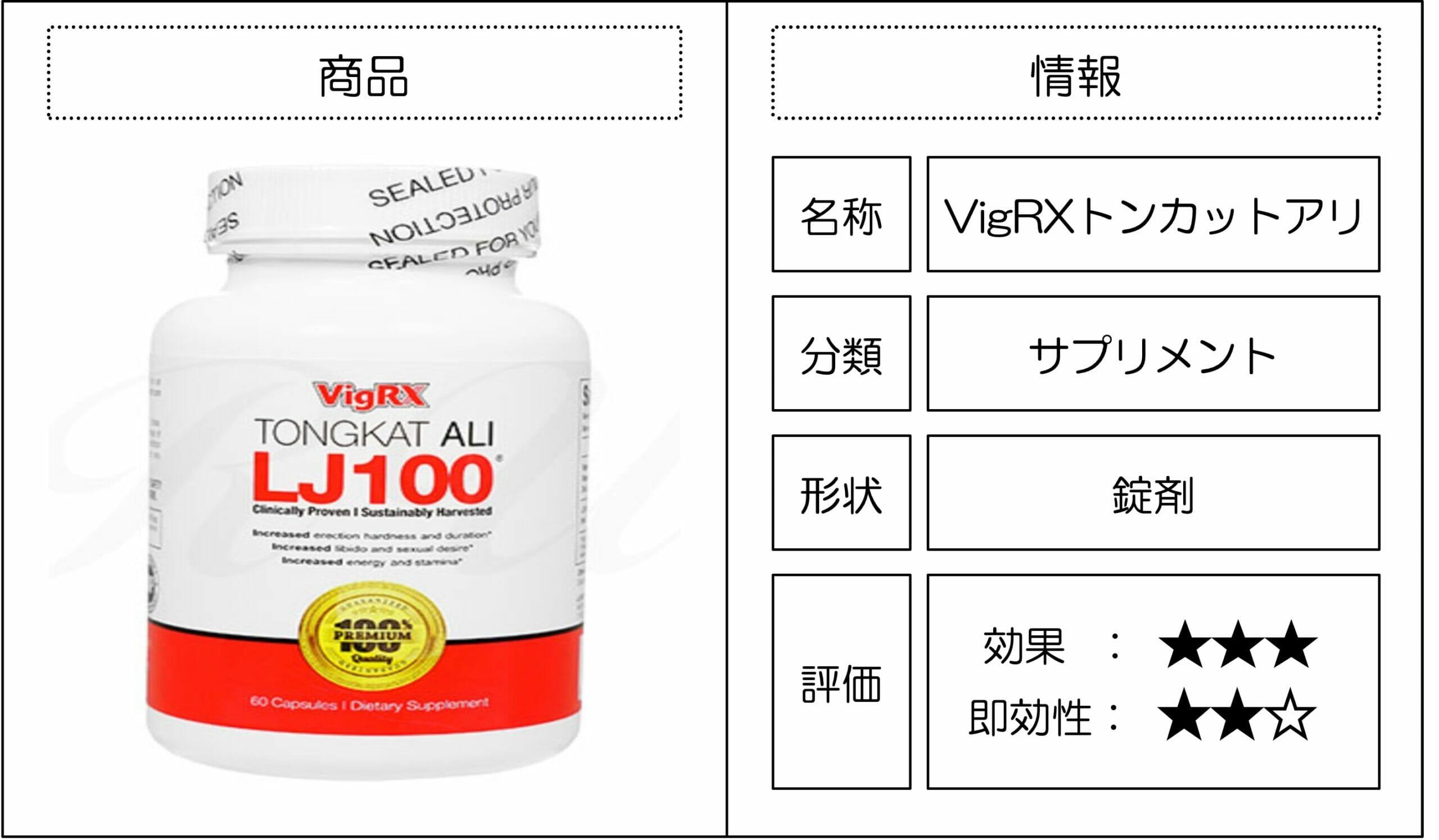 精力剤 VigRX