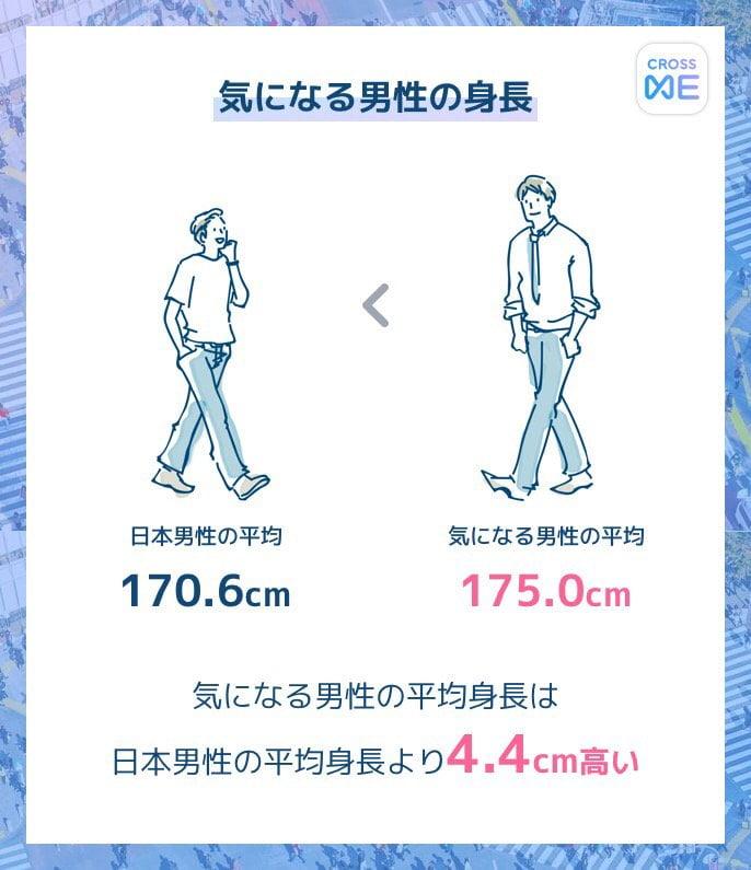 クロスミー 気になる人の身長