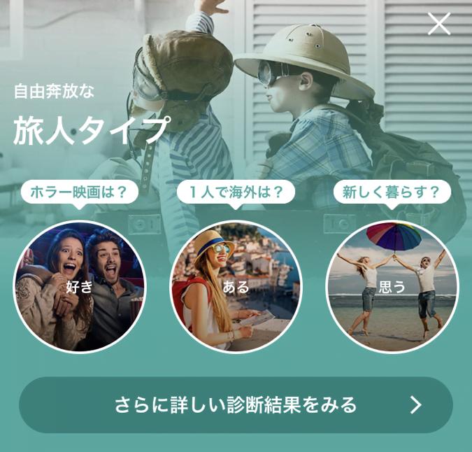 with プレ恋人診断結果