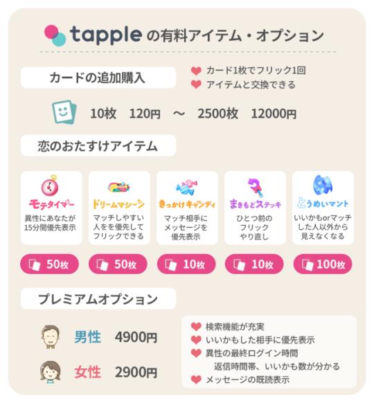 タップルの有料アイテムオプション